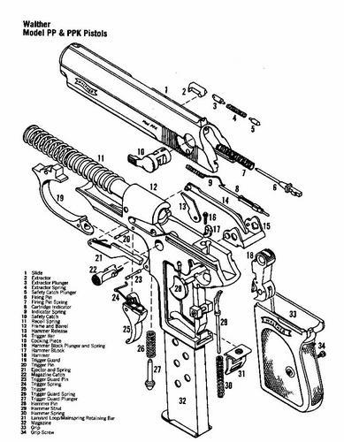 Схема устройства Walther