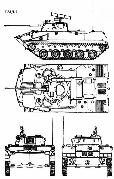 десантированию Схема БМД-2