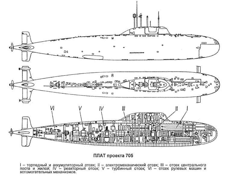 Схема подводной лодки Лира